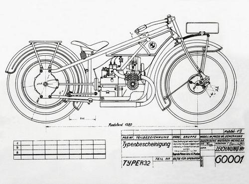Innovation und Kontinuität-das erste BMW Motorrad, die R 32, besitzt bereits Boxermotor und Kardanantrieb