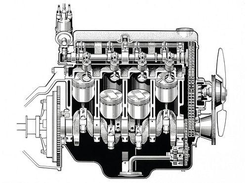 Vierzylindermotor des BMW 1500, 1962