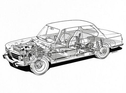Die zweitürige BMW Limousine (02er)-Röntgenbild